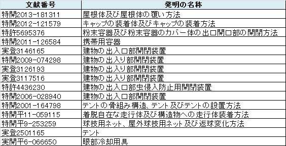 f:id:oukajinsugawa:20170309132152j:plain