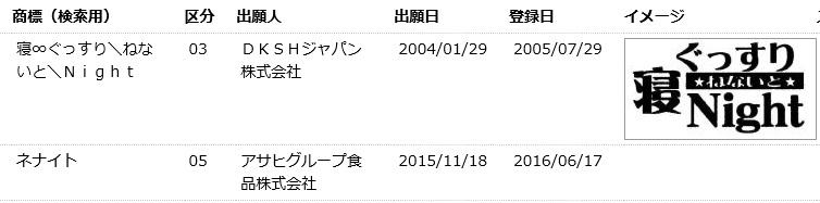 f:id:oukajinsugawa:20170309144233j:plain