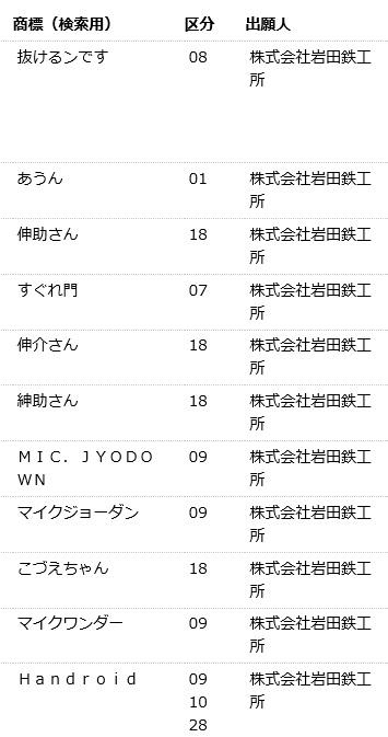 f:id:oukajinsugawa:20170309145658j:plain