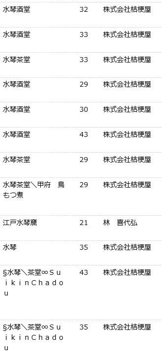 f:id:oukajinsugawa:20170309145840j:plain