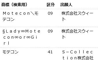 f:id:oukajinsugawa:20170309145908j:plain