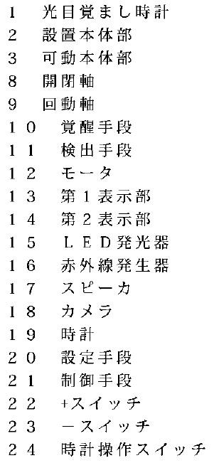 f:id:oukajinsugawa:20170310092808j:plain