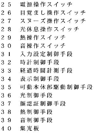 f:id:oukajinsugawa:20170310092818j:plain
