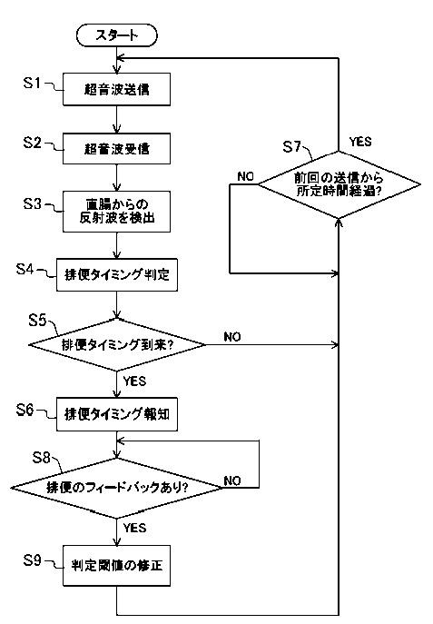 f:id:oukajinsugawa:20170310113324j:plain