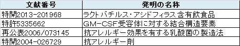 f:id:oukajinsugawa:20170313165920j:plain