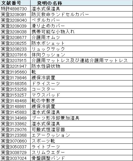 f:id:oukajinsugawa:20170322152806j:plain