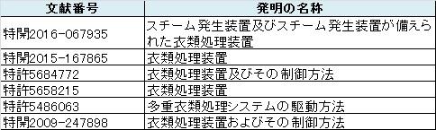 f:id:oukajinsugawa:20170323165419j:plain