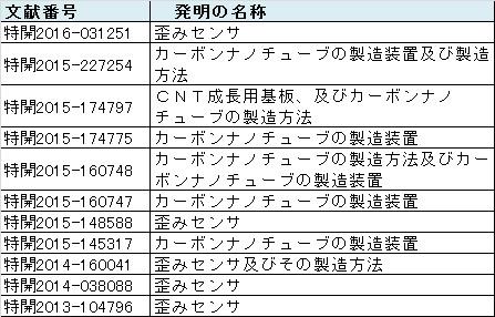 f:id:oukajinsugawa:20170404101841j:plain