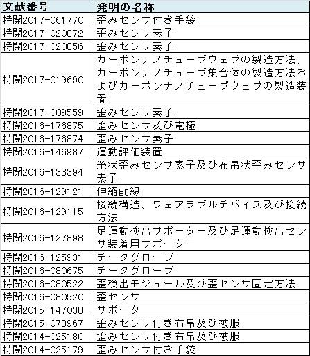 f:id:oukajinsugawa:20170404101850j:plain