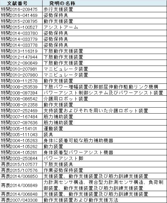 f:id:oukajinsugawa:20170411143955j:plain