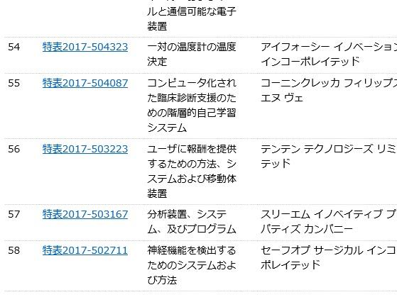f:id:oukajinsugawa:20170412131100j:plain