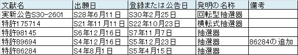 f:id:oukajinsugawa:20170418151830j:plain
