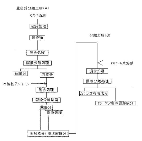 f:id:oukajinsugawa:20170424144015j:plain