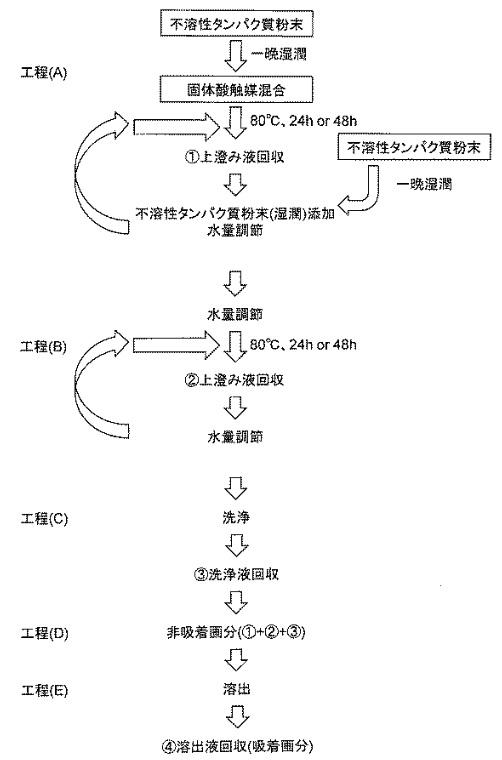 f:id:oukajinsugawa:20170424144025j:plain
