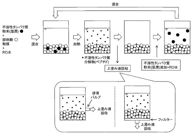 f:id:oukajinsugawa:20170424144036j:plain