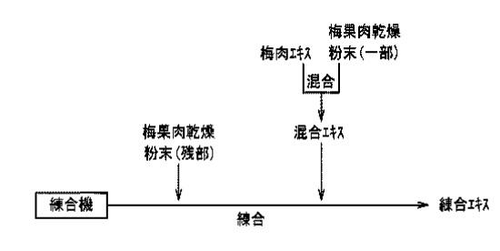 f:id:oukajinsugawa:20170425145000j:plain