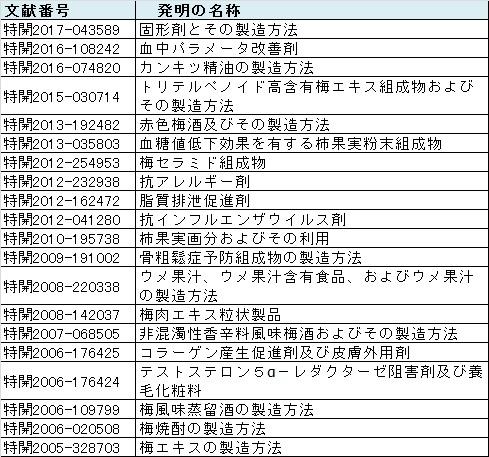 f:id:oukajinsugawa:20170425145041j:plain