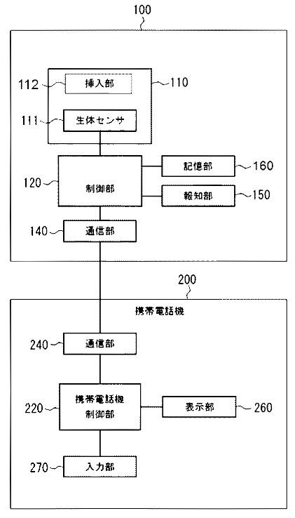f:id:oukajinsugawa:20170425153407j:plain
