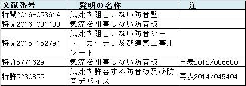 f:id:oukajinsugawa:20170501133309j:plain