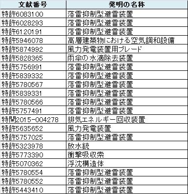 f:id:oukajinsugawa:20170502085432j:plain