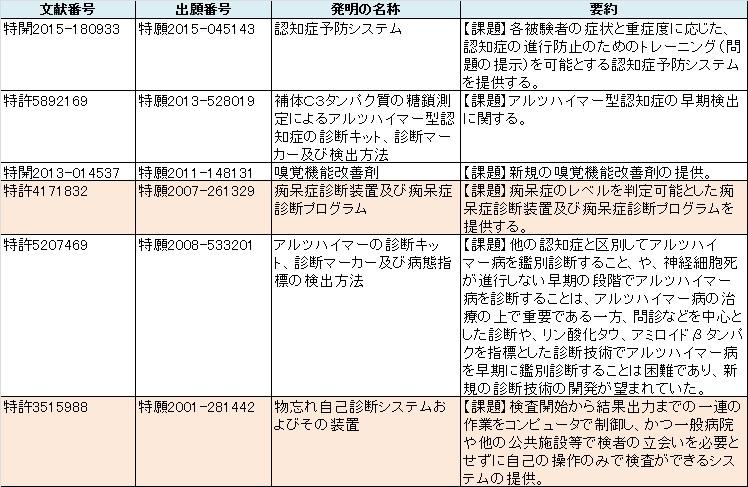 f:id:oukajinsugawa:20170509104642j:plain