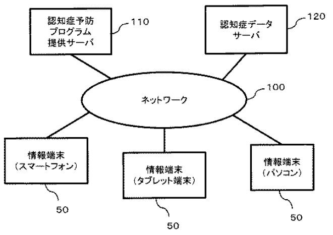 f:id:oukajinsugawa:20170509104726j:plain