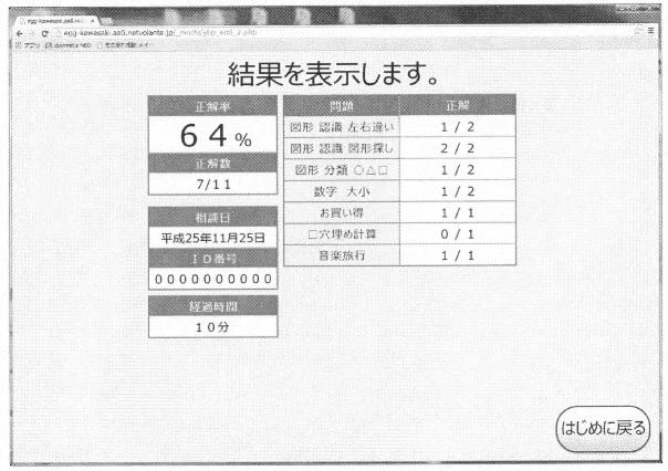 f:id:oukajinsugawa:20170509105020j:plain