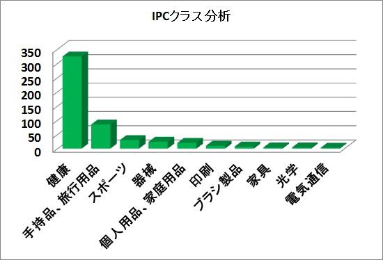 f:id:oukajinsugawa:20170509131528j:plain