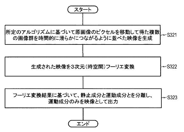 f:id:oukajinsugawa:20170515083047j:plain