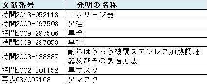 f:id:oukajinsugawa:20170518103717j:plain