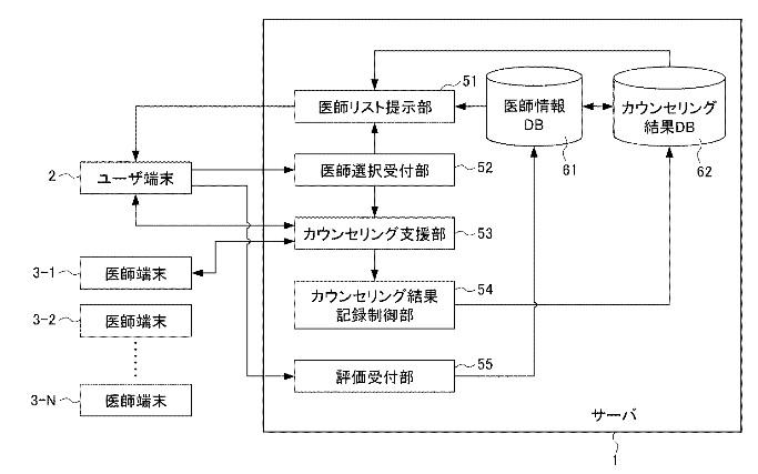 f:id:oukajinsugawa:20170522094408j:plain