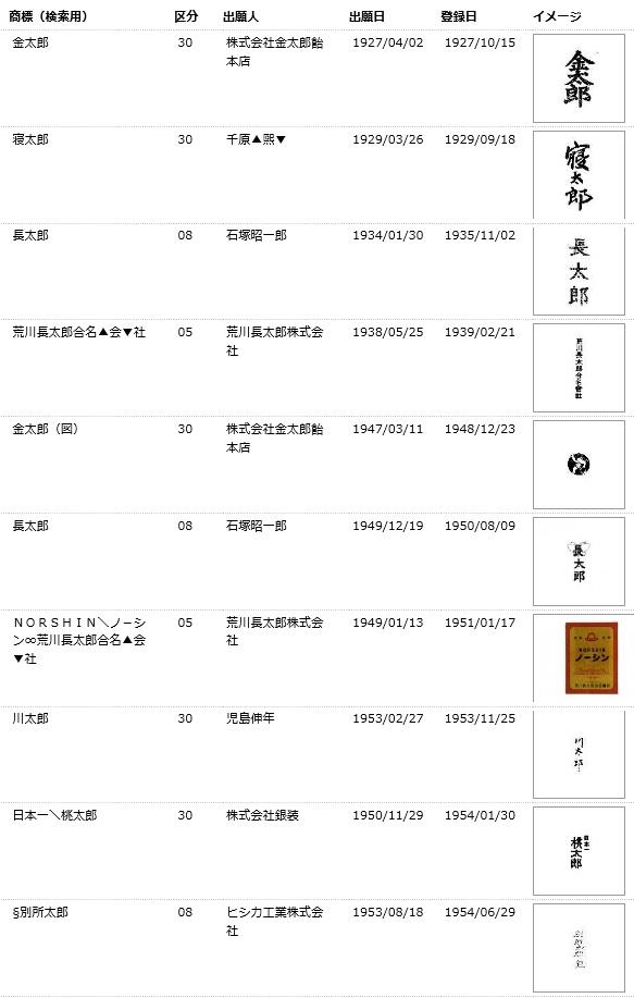 f:id:oukajinsugawa:20170524082623j:plain