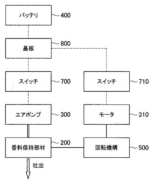 f:id:oukajinsugawa:20170525084045j:plain