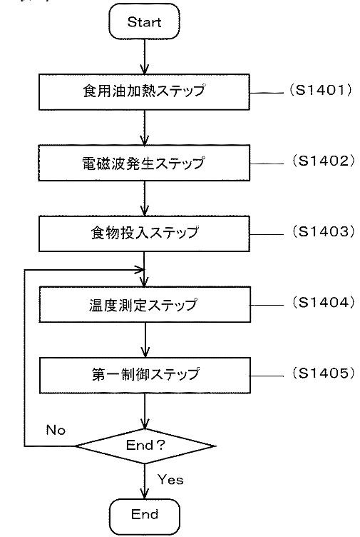 f:id:oukajinsugawa:20170528104813j:plain