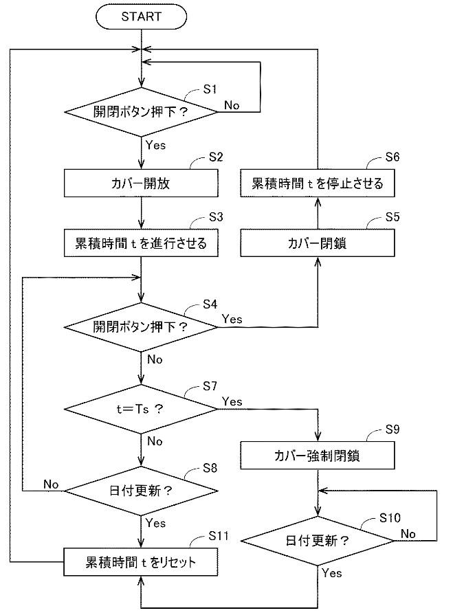 f:id:oukajinsugawa:20170530133100j:plain