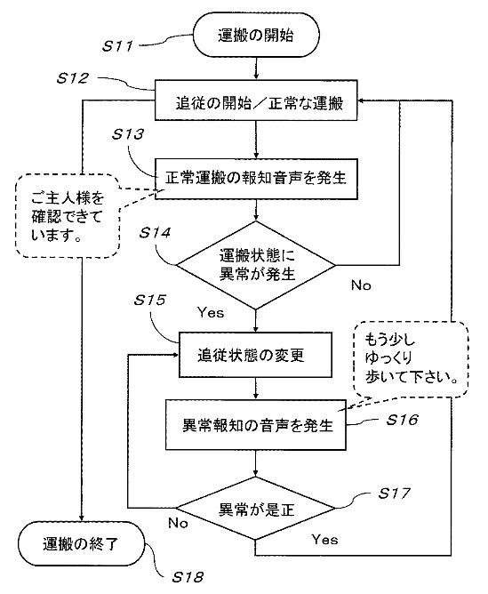 f:id:oukajinsugawa:20170606103658j:plain