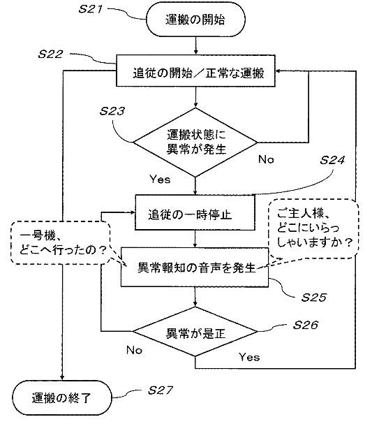 f:id:oukajinsugawa:20170606103713j:plain