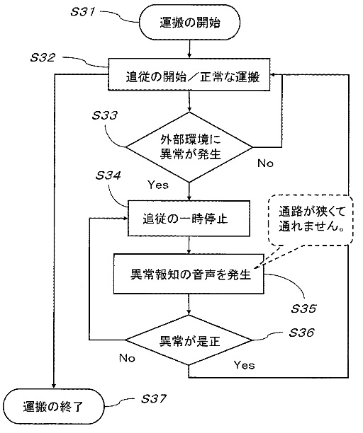 f:id:oukajinsugawa:20170606103724j:plain