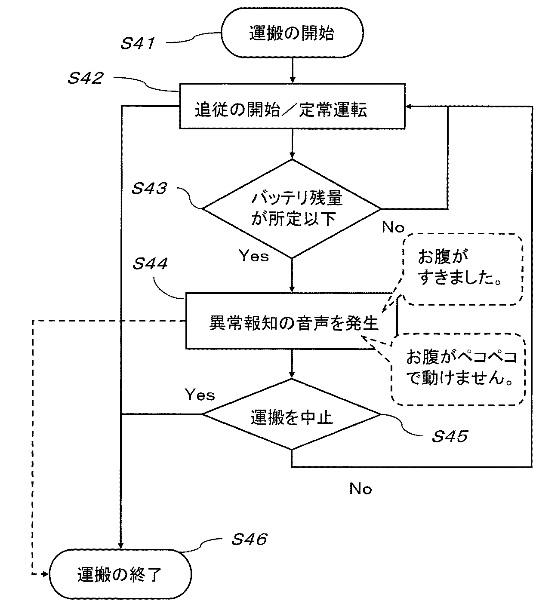 f:id:oukajinsugawa:20170606103735j:plain