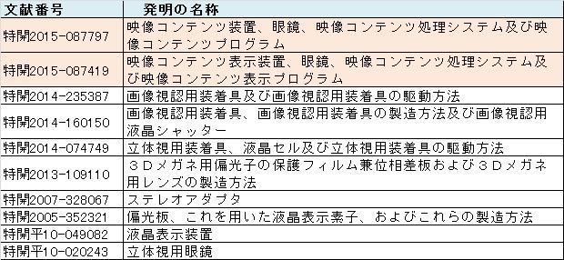 f:id:oukajinsugawa:20170612095114j:plain