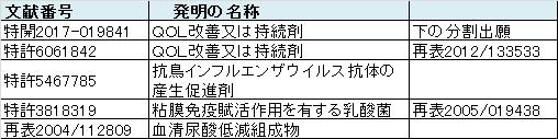 f:id:oukajinsugawa:20170613115108j:plain