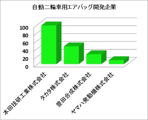 f:id:oukajinsugawa:20170614144716j:plain