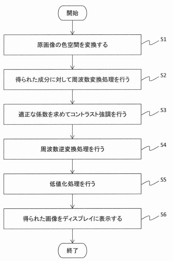 f:id:oukajinsugawa:20170621090845j:plain