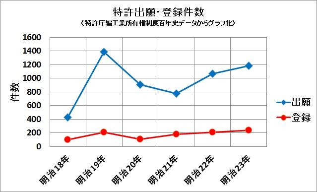 f:id:oukajinsugawa:20170626112050j:plain