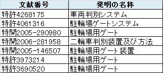 f:id:oukajinsugawa:20170627134246j:plain