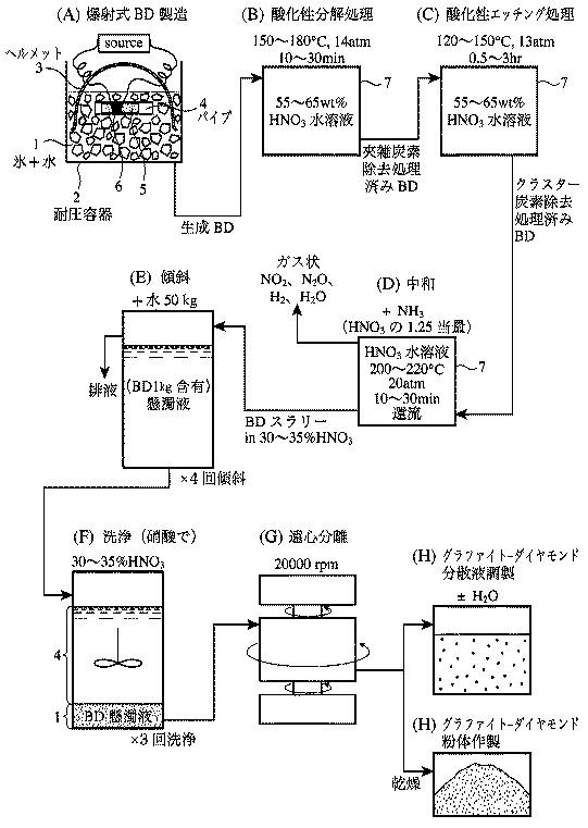 f:id:oukajinsugawa:20170627142231j:plain