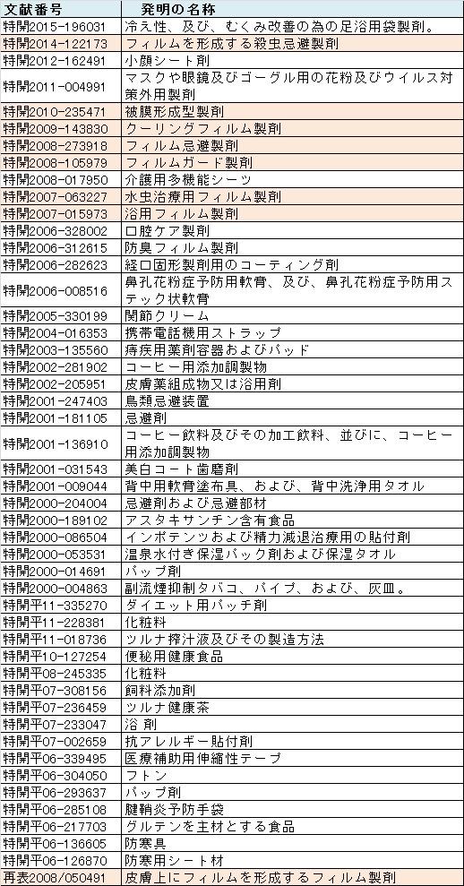 f:id:oukajinsugawa:20170627165750j:plain