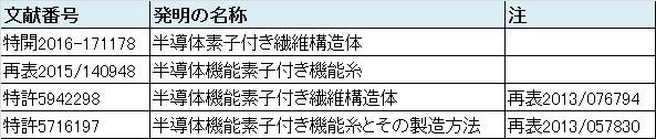 f:id:oukajinsugawa:20170628095922j:plain