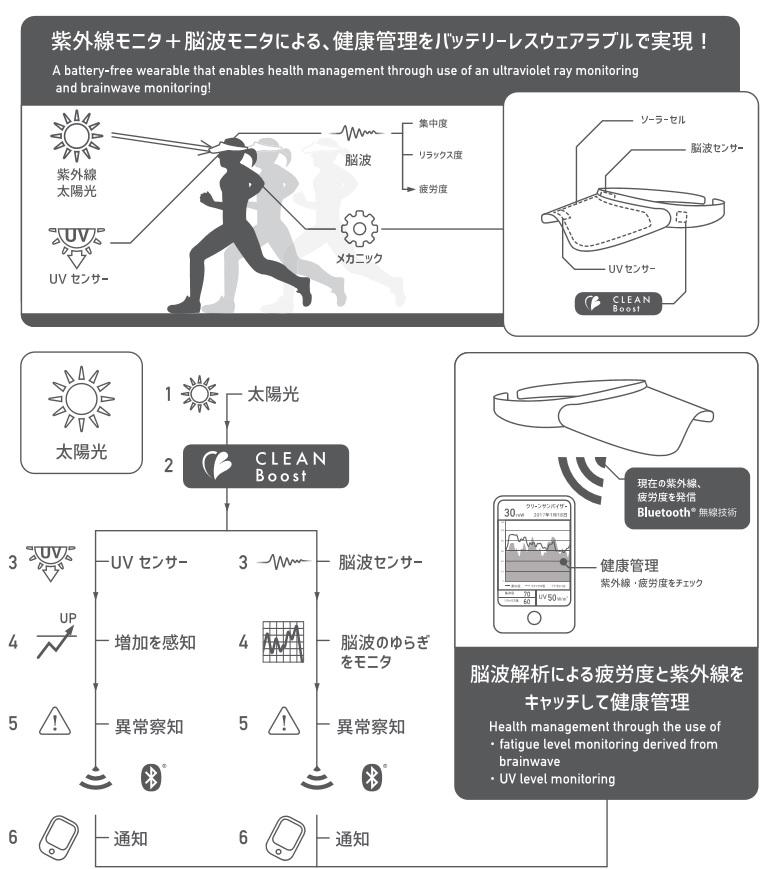 f:id:oukajinsugawa:20170628111121j:plain