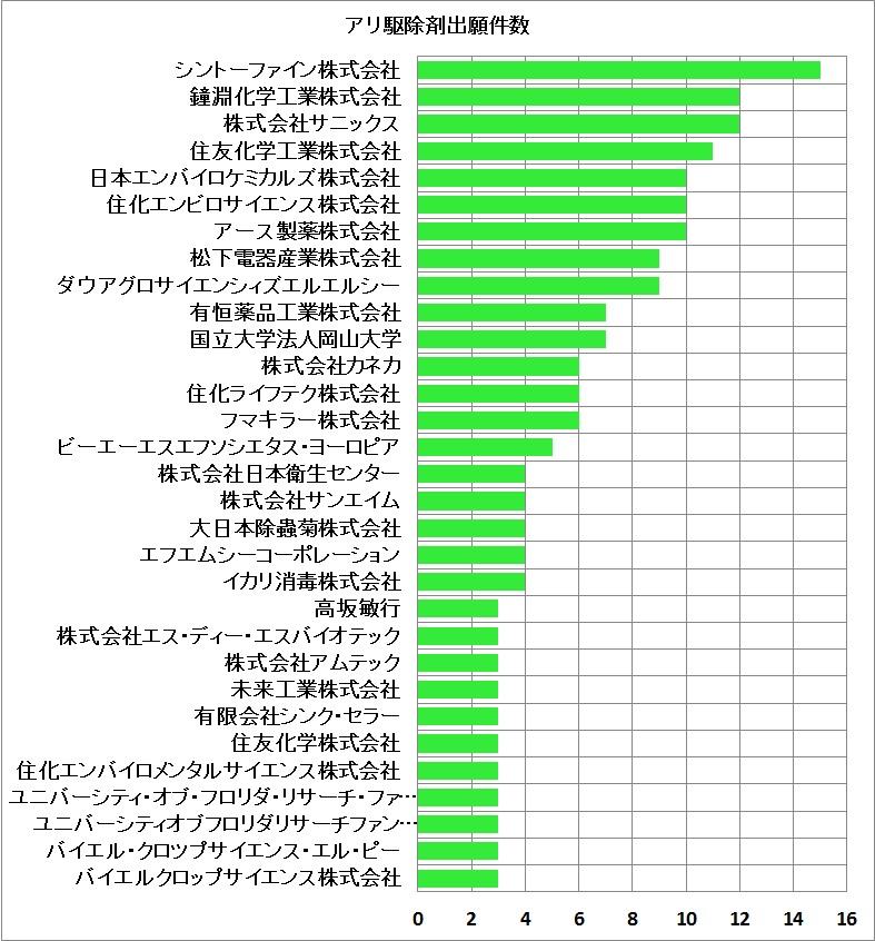 f:id:oukajinsugawa:20170706113851j:plain